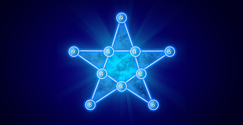 Sistema de Astrolábio